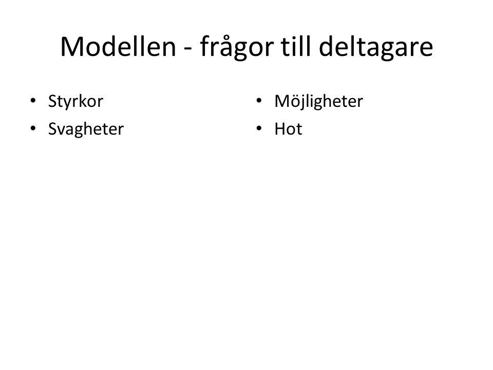 Modellen - frågor till deltagare • Styrkor • Svagheter • Möjligheter • Hot
