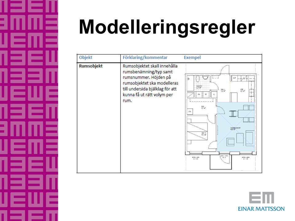 Modelleringsregler