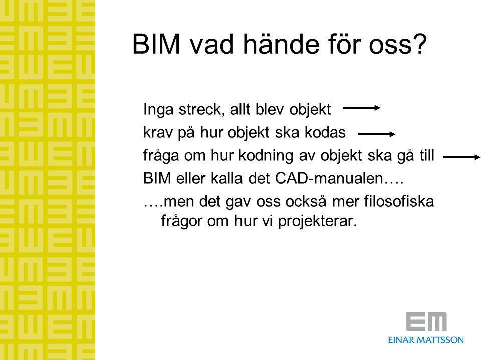 BIM vad hände för oss? Inga streck, allt blev objekt krav på hur objekt ska kodas fråga om hur kodning av objekt ska gå till BIM eller kalla det CAD-m