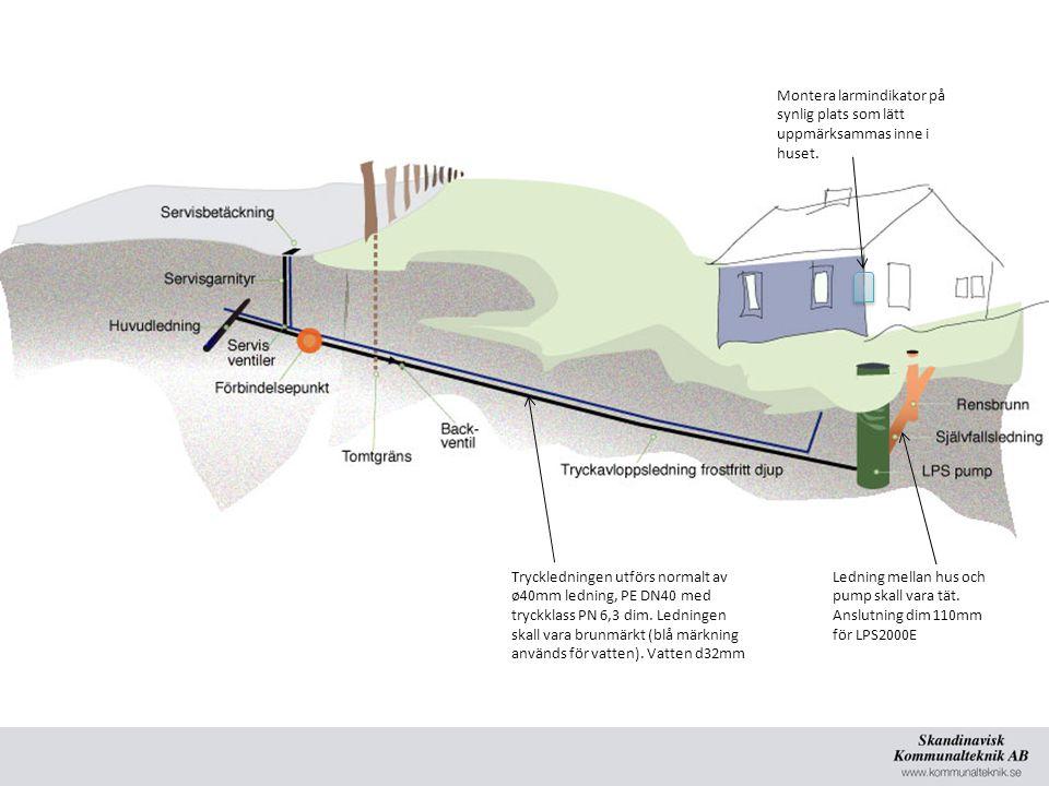 Ledning mellan hus och pump skall vara tät. Anslutning dim 110mm för LPS2000E Tryckledningen utförs normalt av ø40mm ledning, PE DN40 med tryckklass P