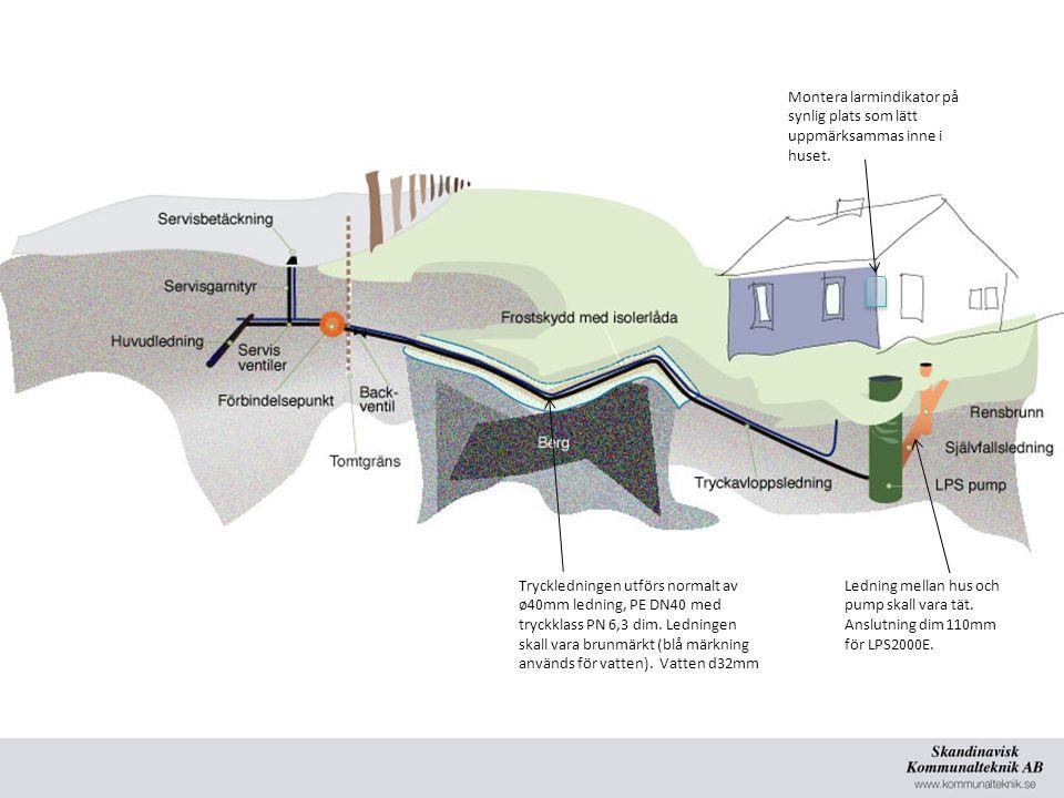 Ledning mellan hus och pump skall vara tät. Anslutning dim 110mm för LPS2000E. Tryckledningen utförs normalt av ø40mm ledning, PE DN40 med tryckklass
