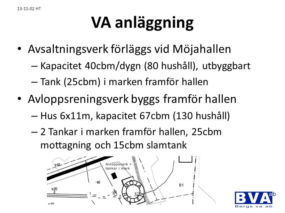 13-11-02 HT VA anläggning • Avsaltningsverk förläggs vid Möjahallen – Kapacitet 40cbm/dygn (80 hushåll), utbyggbart – Tank (25cbm) i marken framför ha