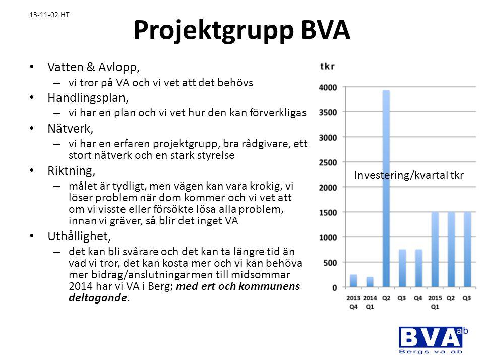 13-11-02 HT Projektgrupp BVA • Vatten & Avlopp, – vi tror på VA och vi vet att det behövs • Handlingsplan, – vi har en plan och vi vet hur den kan för