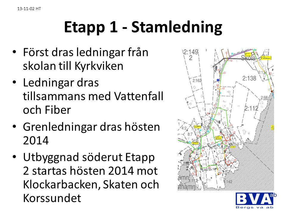 13-11-02 HT Etapp 1 - Stamledning • Först dras ledningar från skolan till Kyrkviken • Ledningar dras tillsammans med Vattenfall och Fiber • Grenlednin