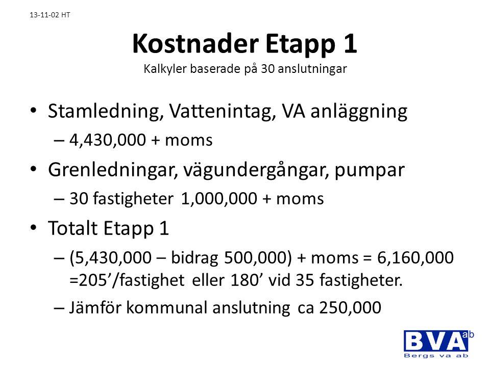 13-11-02 HT Kostnader Etapp 1 Kalkyler baserade på 30 anslutningar • Stamledning, Vattenintag, VA anläggning – 4,430,000 + moms • Grenledningar, vägun