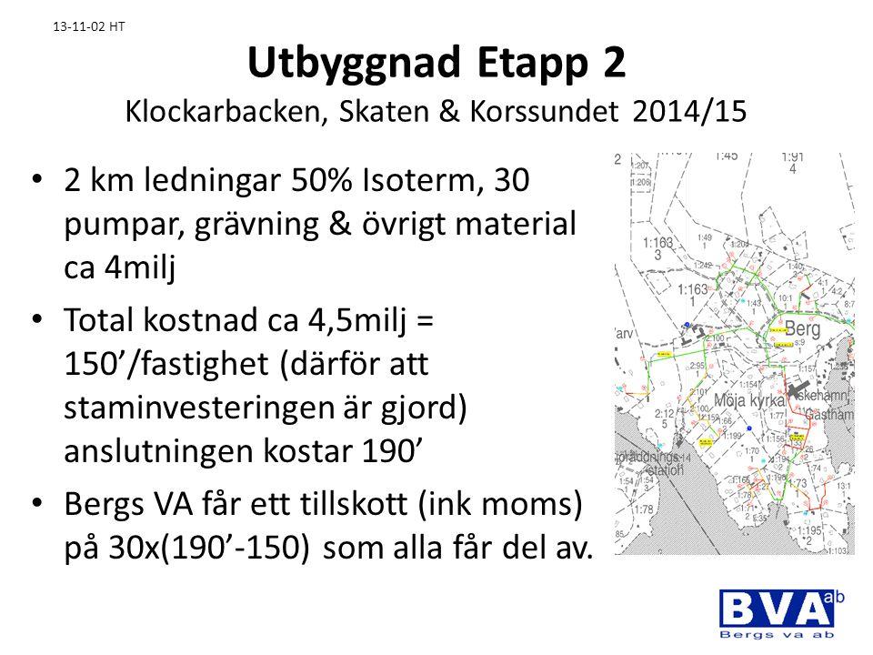 13-11-02 HT Utbyggnad Etapp 2 Klockarbacken, Skaten & Korssundet 2014/15 • 2 km ledningar 50% Isoterm, 30 pumpar, grävning & övrigt material ca 4milj