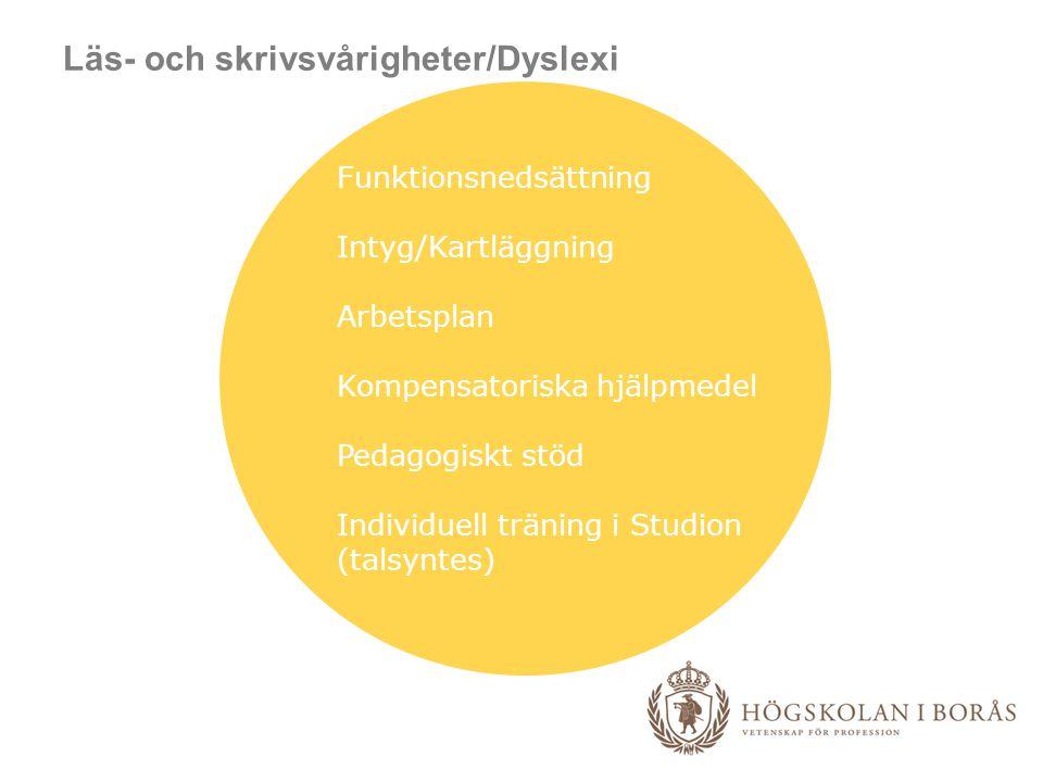 Läs- och skrivsvårigheter/Dyslexi Funktionsnedsättning Intyg/Kartläggning Arbetsplan Kompensatoriska hjälpmedel Pedagogiskt stöd Individuell träning i Studion (talsyntes)