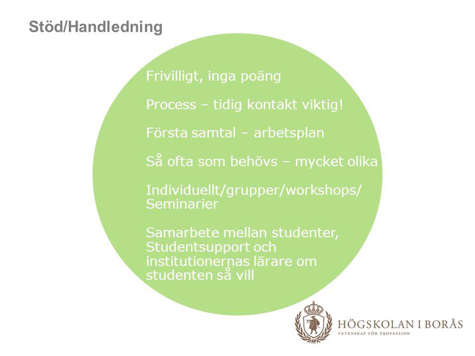 Stöd/Handledning Frivilligt, inga poäng Process – tidig kontakt viktig.