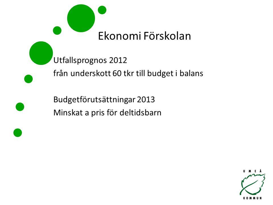 Utfallsprognos 2012 från underskott 60 tkr till budget i balans Budgetförutsättningar 2013 Minskat a pris för deltidsbarn Ekonomi Förskolan