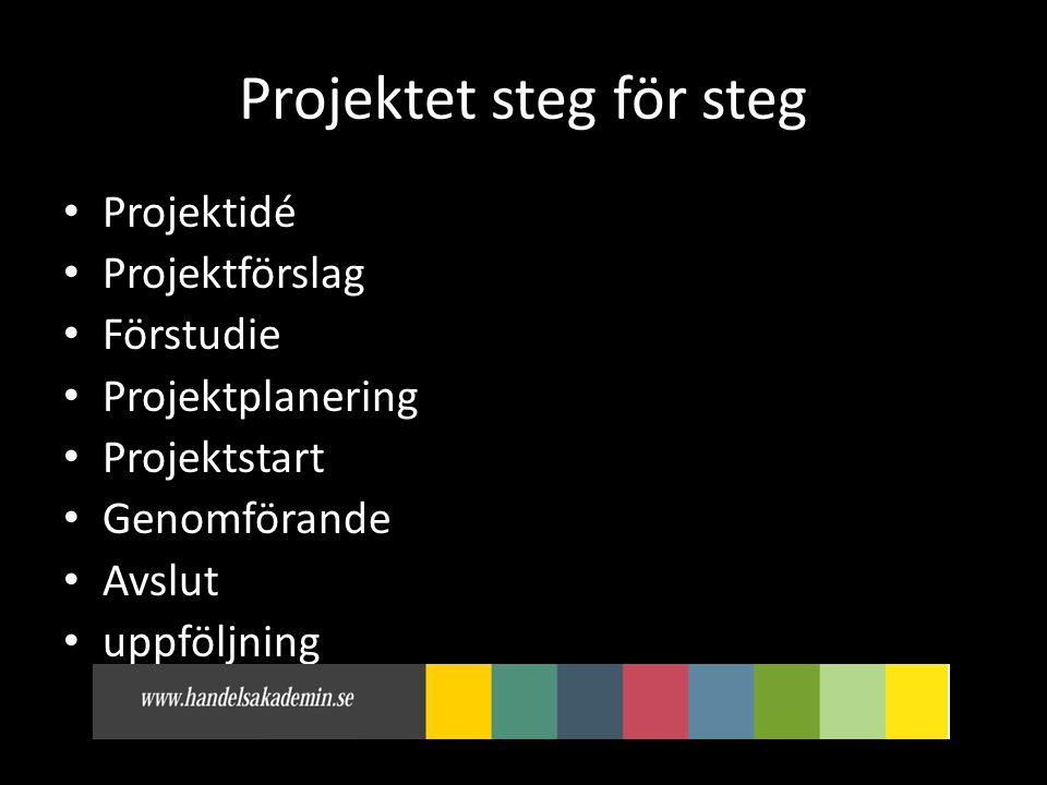 Projektet steg för steg • Projektidé • Projektförslag • Förstudie • Projektplanering • Projektstart • Genomförande • Avslut • uppföljning