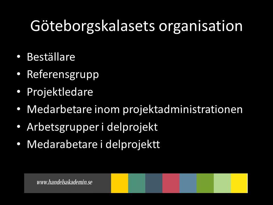 Göteborgskalasets organisation • Beställare • Referensgrupp • Projektledare • Medarbetare inom projektadministrationen • Arbetsgrupper i delprojekt • Medarabetare i delprojektt