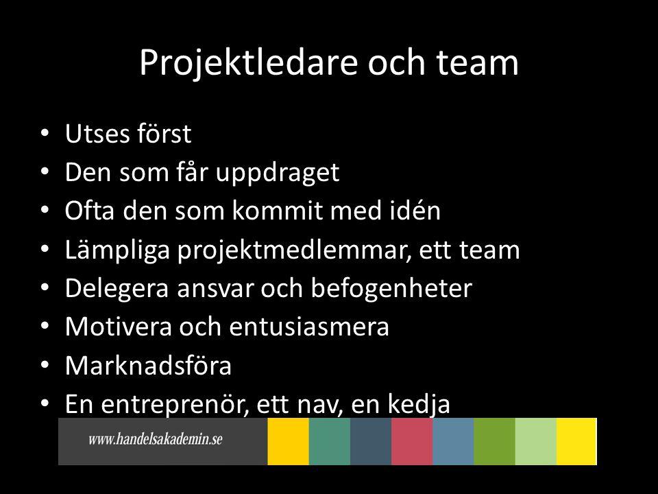 Projektledare och team • Utses först • Den som får uppdraget • Ofta den som kommit med idén • Lämpliga projektmedlemmar, ett team • Delegera ansvar och befogenheter • Motivera och entusiasmera • Marknadsföra • En entreprenör, ett nav, en kedja