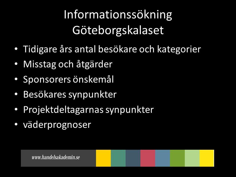 Informationssökning Göteborgskalaset • Tidigare års antal besökare och kategorier • Misstag och åtgärder • Sponsorers önskemål • Besökares synpunkter • Projektdeltagarnas synpunkter • väderprognoser