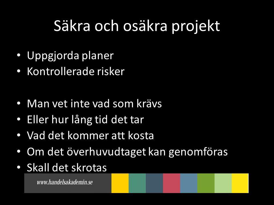 Säkra och osäkra projekt • Uppgjorda planer • Kontrollerade risker • Man vet inte vad som krävs • Eller hur lång tid det tar • Vad det kommer att kosta • Om det överhuvudtaget kan genomföras • Skall det skrotas
