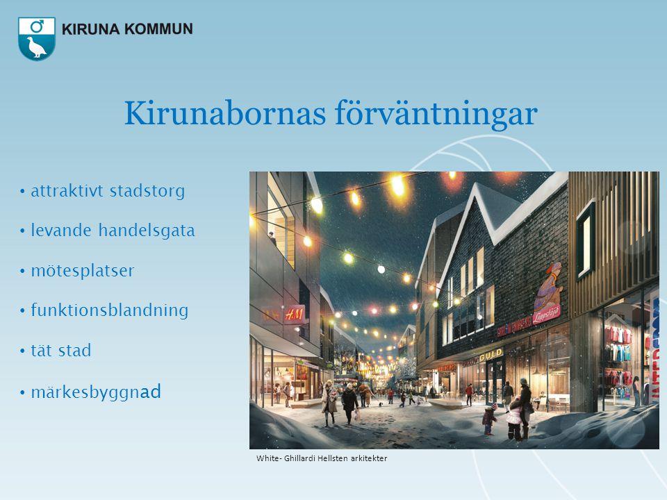 Kirunabornas förväntningar • attraktivt stadstorg • levande handelsgata • mötesplatser • funktionsblandning • tät stad • märkesbyggn ad White- Ghillar