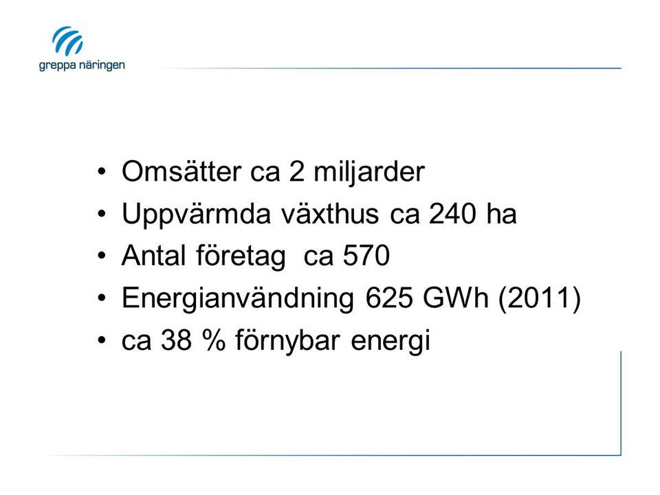 Lämpliga nyckeltal • Energianvändning/areal – t.ex.