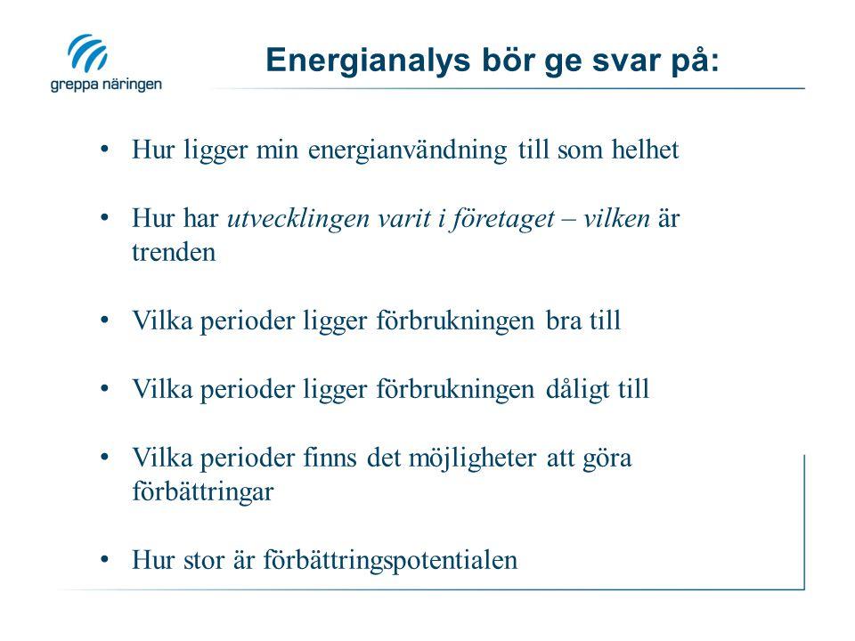 Energianalys bör ge svar på: • Hur ligger min energianvändning till som helhet • Hur har utvecklingen varit i företaget – vilken är trenden • Vilka pe