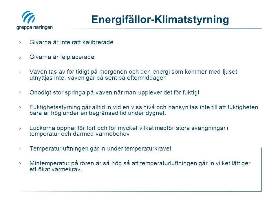 Energifällor-Klimatstyrning ›Givarna är inte rätt kalibrerade ›Givarna är felplacerade ›Väven tas av för tidigt på morgonen och den energi som kommer