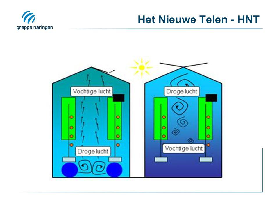 Het Nieuwe Telen - HNT