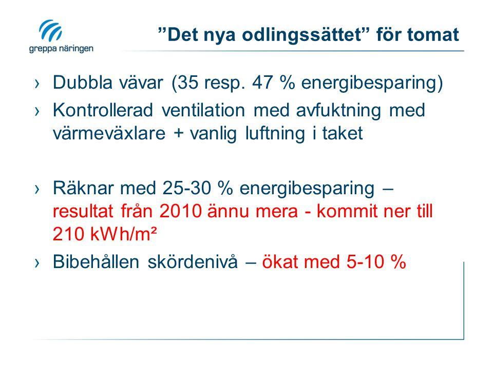 """""""Det nya odlingssättet"""" för tomat ›Dubbla vävar (35 resp. 47 % energibesparing) ›Kontrollerad ventilation med avfuktning med värmeväxlare + vanlig luf"""