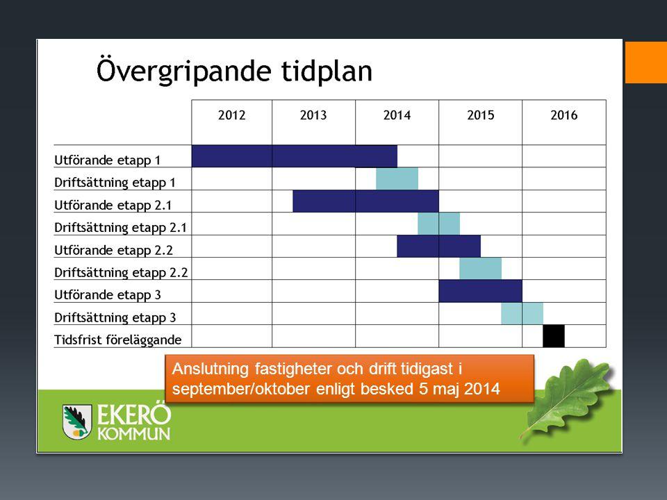 Anslutning fastigheter och drift tidigast i september/oktober enligt besked 5 maj 2014