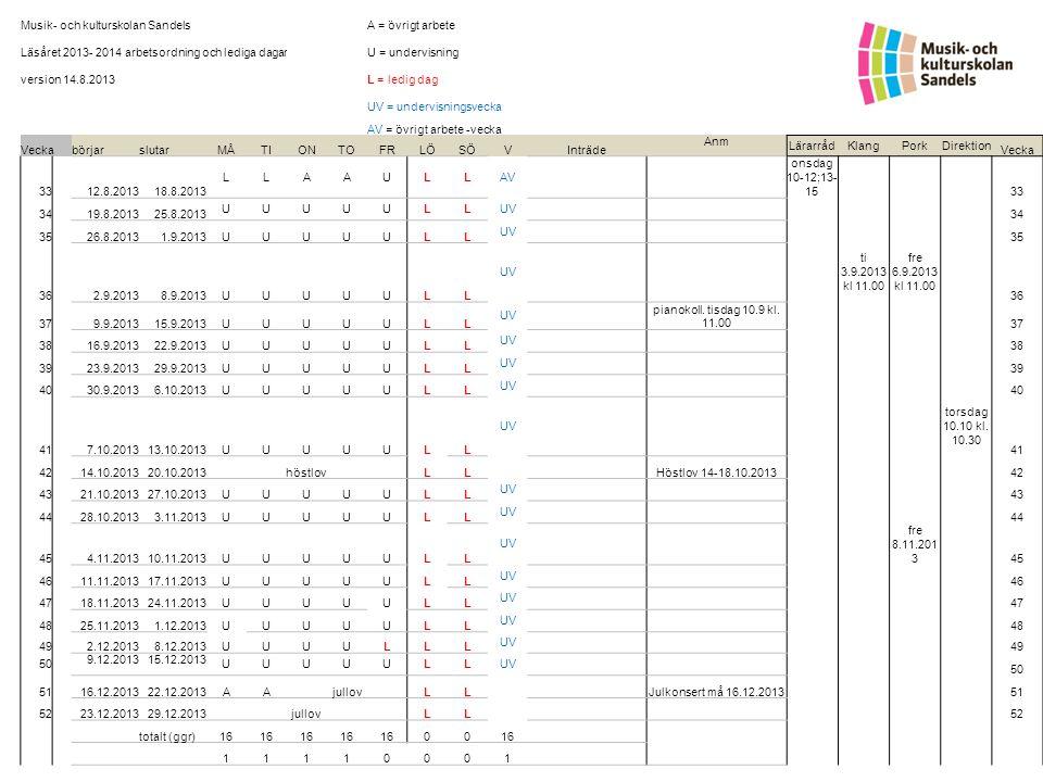 Musik- och kulturskolan SandelsA = övrigt arbete Läsåret 2013- 2014 arbetsordning och lediga dagarU = undervisning version 14.8.2013L = ledig dag UV =