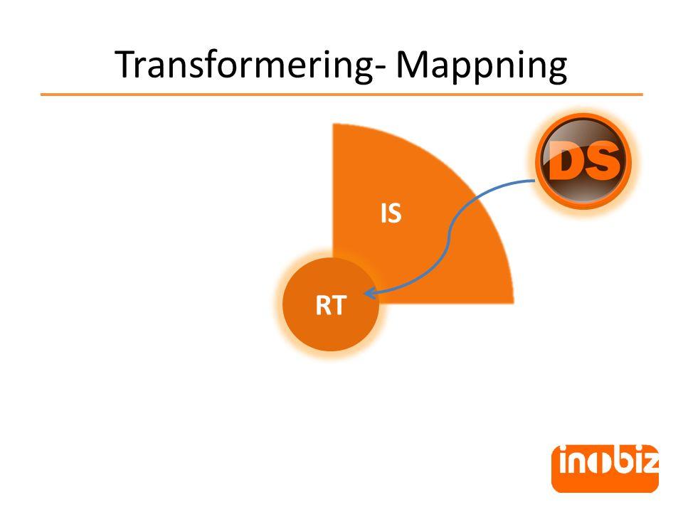 Transformering - Mappning DS RT