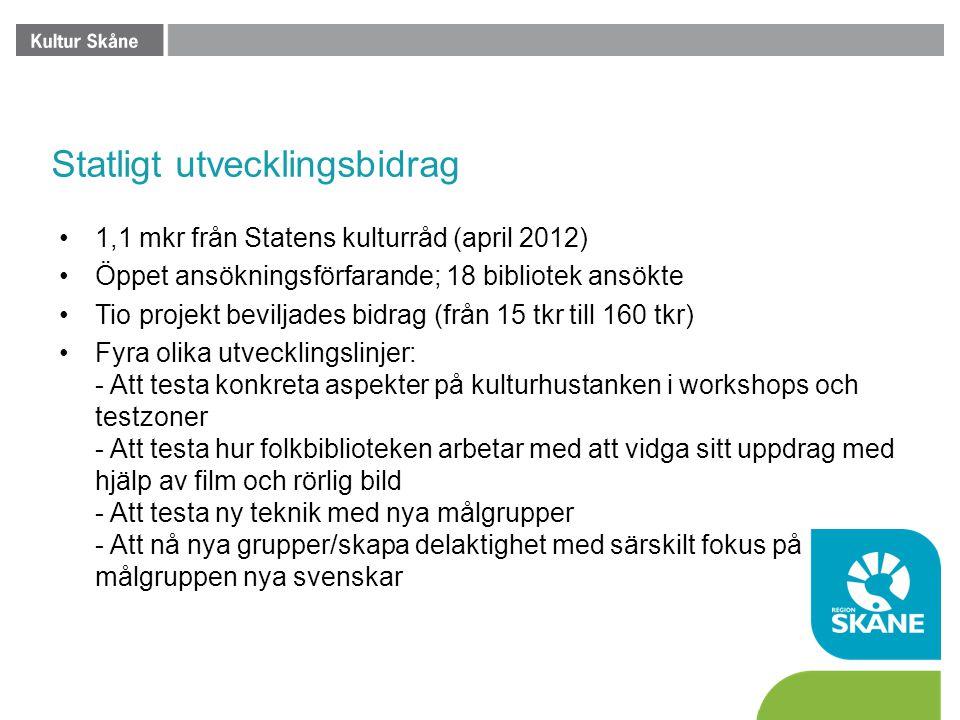 Statligt utvecklingsbidrag •1,1 mkr från Statens kulturråd (april 2012) •Öppet ansökningsförfarande; 18 bibliotek ansökte •Tio projekt beviljades bidr