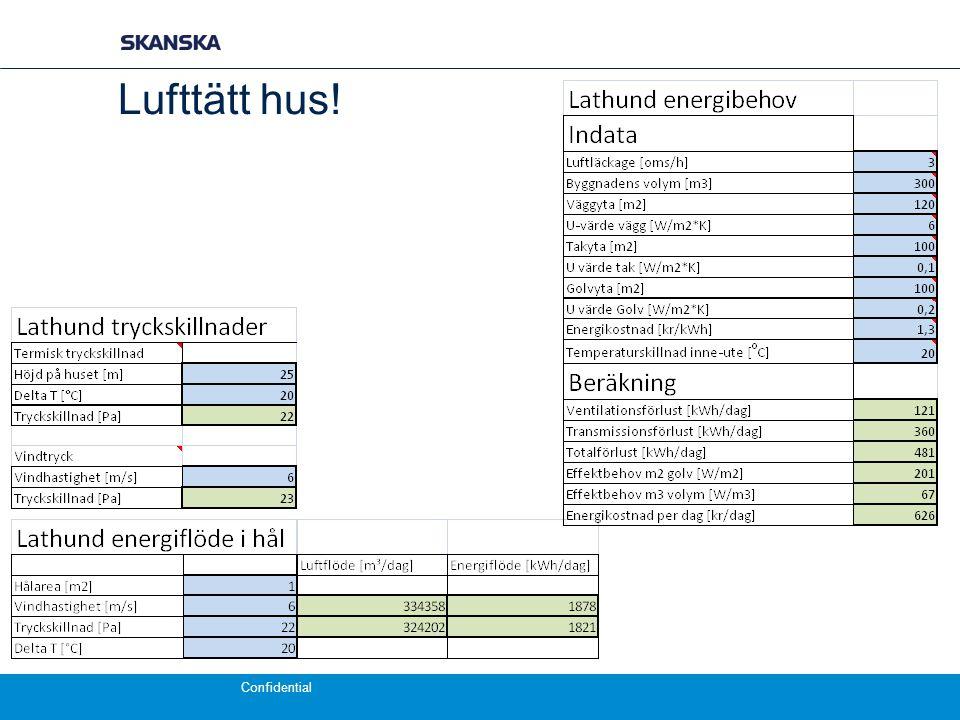 Confidential Lufttätt hus!