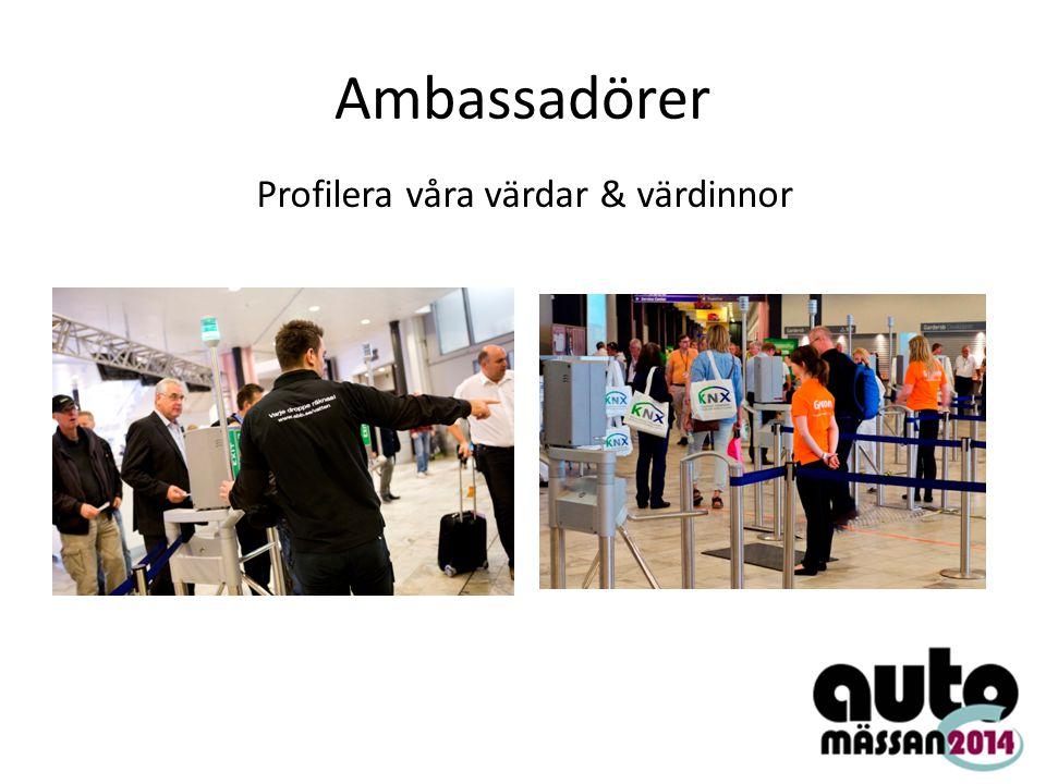 Ambassadörer Profilera våra värdar & värdinnor