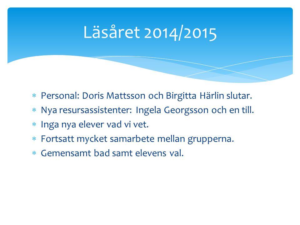  Personal: Doris Mattsson och Birgitta Härlin slutar.