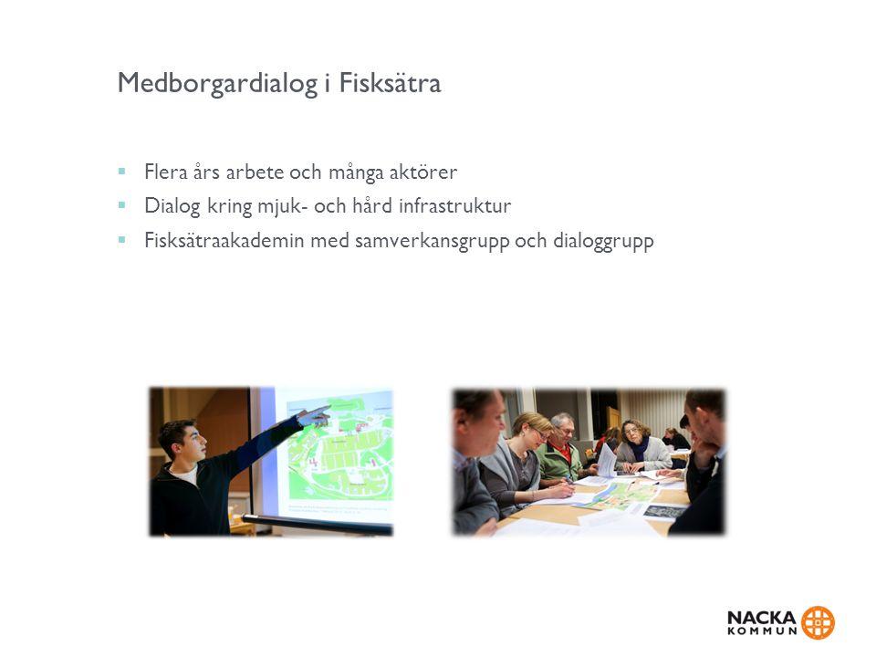 Medborgardialog i Fisksätra  Flera års arbete och många aktörer  Dialog kring mjuk- och hård infrastruktur  Fisksätraakademin med samverkansgrupp o