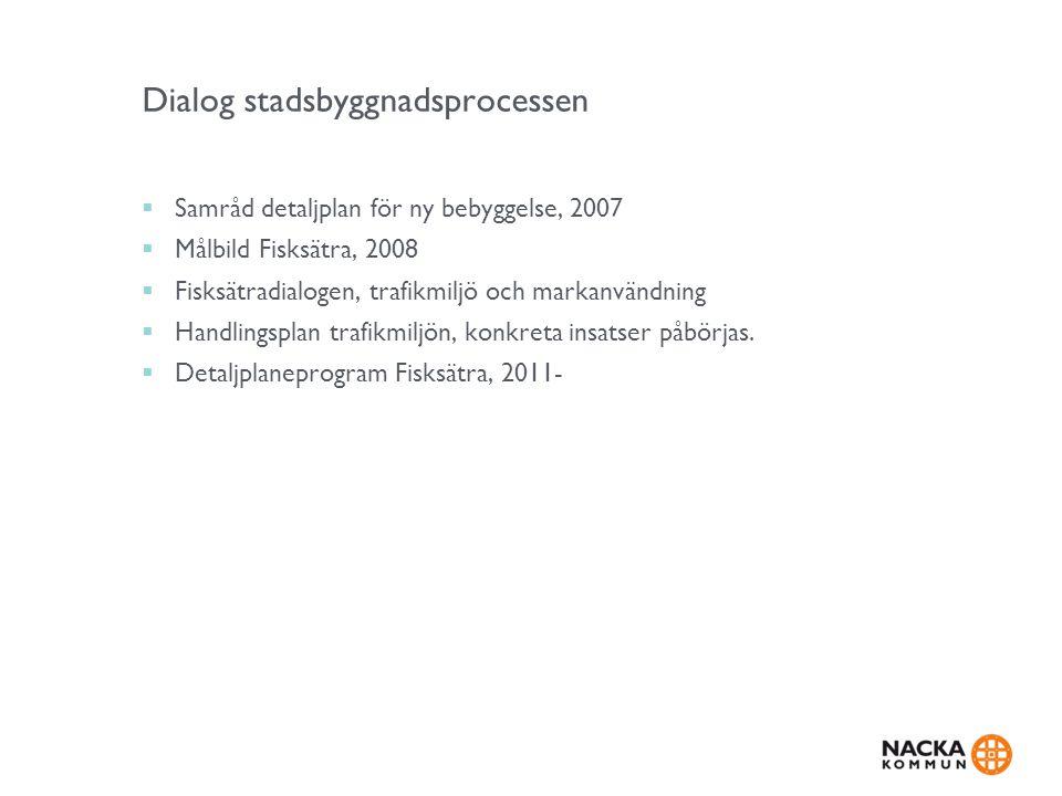 Dialog stadsbyggnadsprocessen  Samråd detaljplan för ny bebyggelse, 2007  Målbild Fisksätra, 2008  Fisksätradialogen, trafikmiljö och markanvändnin