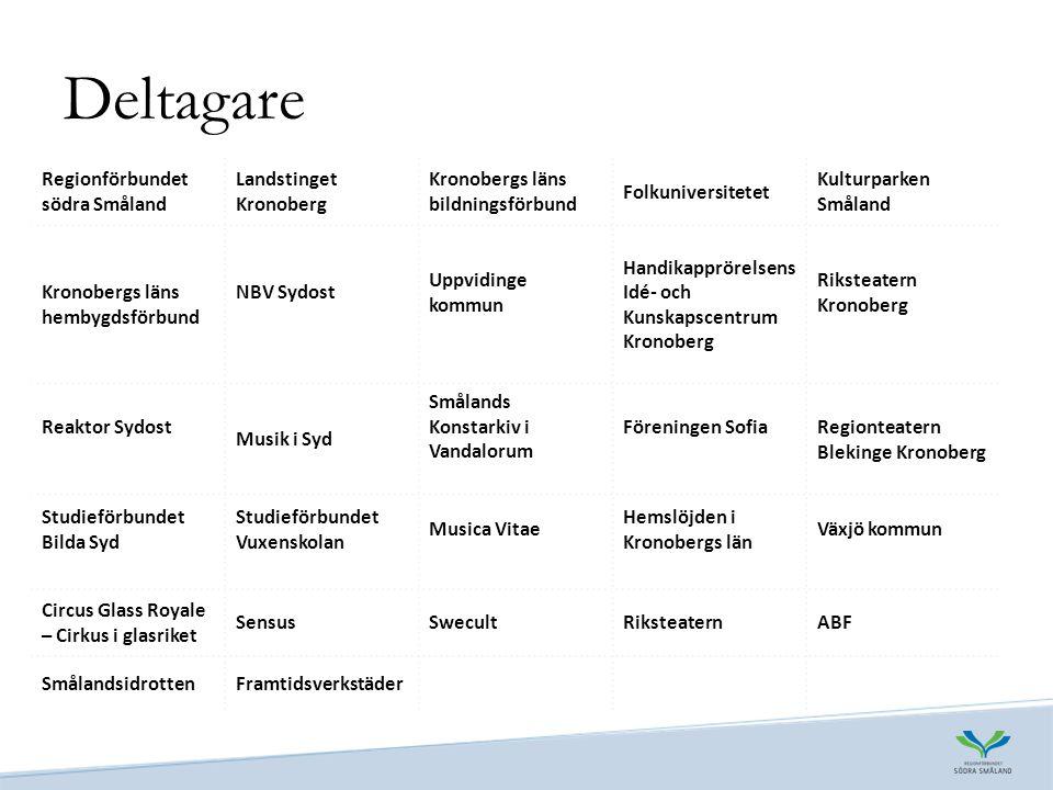 Syfte -Genomföra utvecklingsarbete kopplat till Regional kulturplan för Kronobergs län och insatsen: Förtydliga civilsamhällets roll för länets kulturella infrastruktur på såväl lokal som regional nivå.