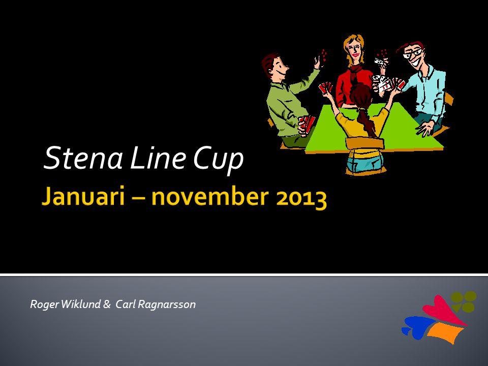 Stena Line Cup Roger Wiklund & Carl Ragnarsson