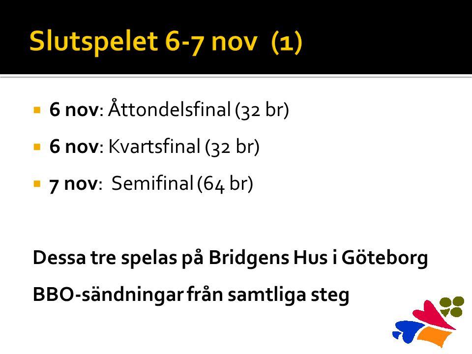  6 nov: Åttondelsfinal (32 br)  6 nov: Kvartsfinal (32 br)  7 nov: Semifinal (64 br) Dessa tre spelas på Bridgens Hus i Göteborg BBO-sändningar frå