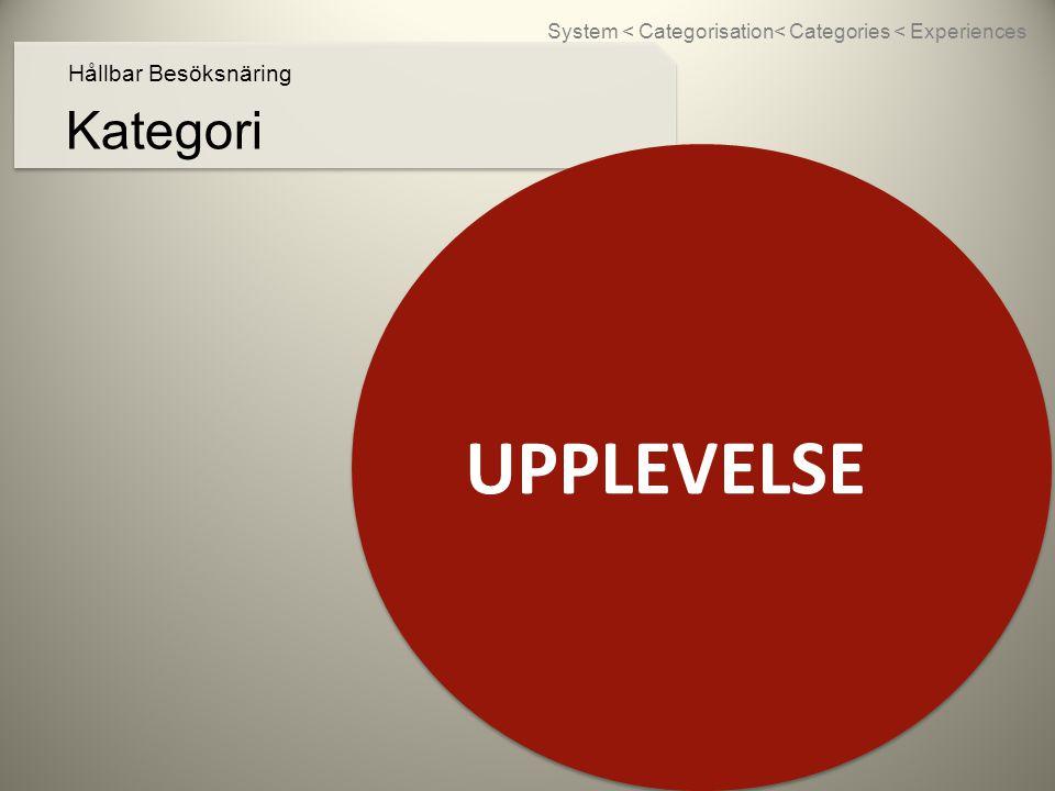 Kategori Hållbar Besöksnäring System < Categorisation< Categories < Experiences UPPLEVELSE