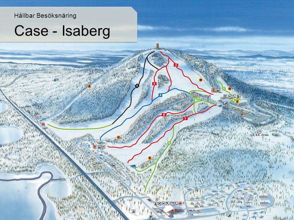 Hållbar Besöksnäring Case - Isaberg