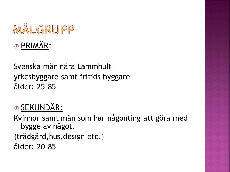  PRIMÄR: Svenska män nära Lammhult yrkesbyggare samt fritids byggare ålder: 25-85  SEKUNDÄR: Kvinnor samt män som har någonting att göra med bygge av något.