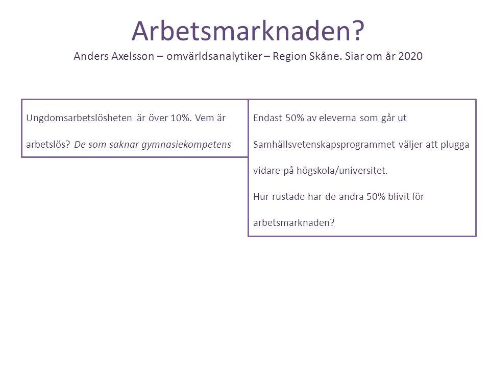 Arbetsmarknaden? Anders Axelsson – omvärldsanalytiker – Region Skåne. Siar om år 2020 Ungdomsarbetslösheten är över 10%. Vem är arbetslös? De som sakn