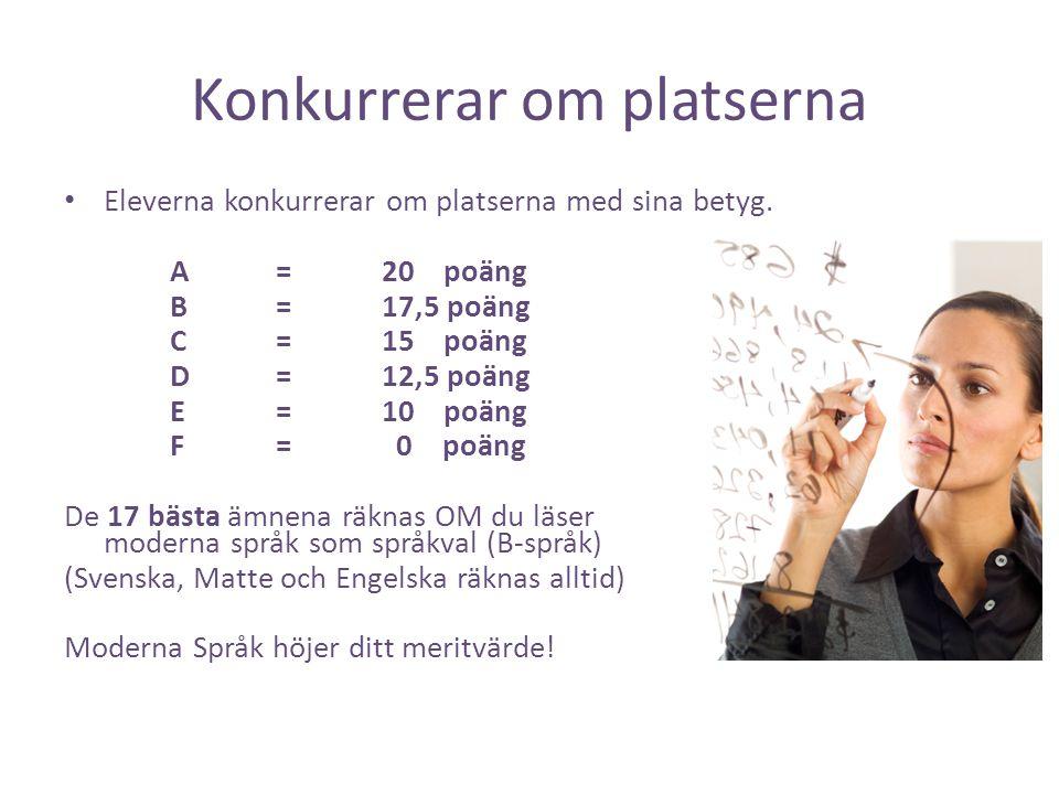 Konkurrerar om platserna • Eleverna konkurrerar om platserna med sina betyg. A=20 poäng B=17,5 poäng C=15 poäng D=12,5 poäng E=10 poäng F= 0 poäng De