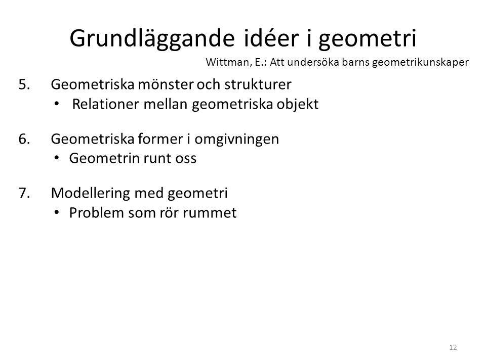 Grundläggande idéer i geometri 5.Geometriska mönster och strukturer • Relationer mellan geometriska objekt 6.Geometriska former i omgivningen • Geomet