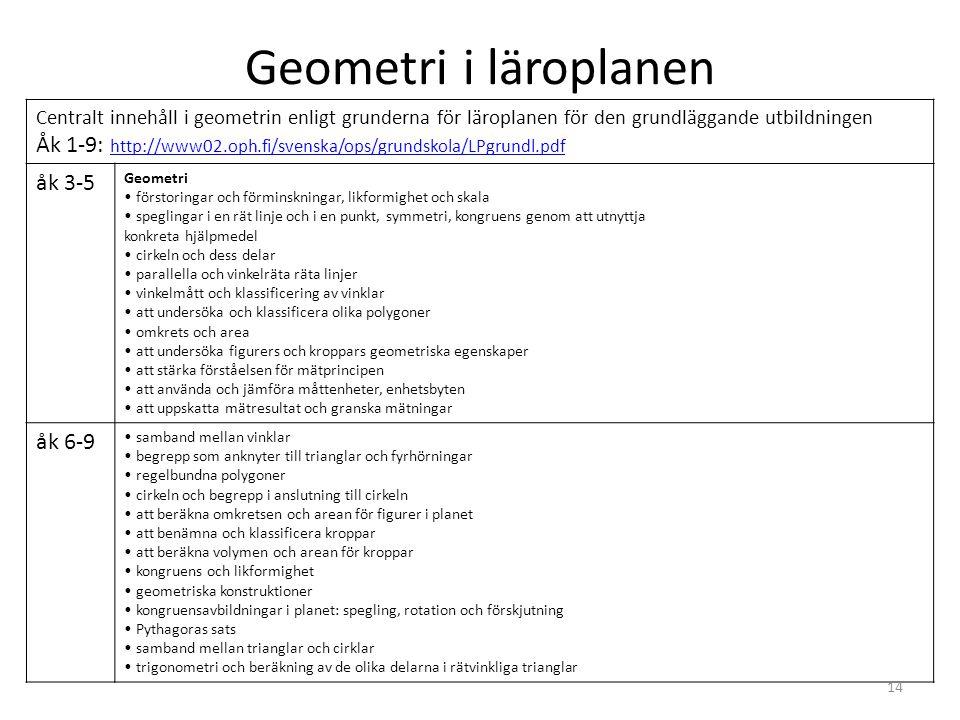 Geometri i läroplanen Centralt innehåll i geometrin enligt grunderna för läroplanen för den grundläggande utbildningen Åk 1-9: http://www02.oph.fi/sve