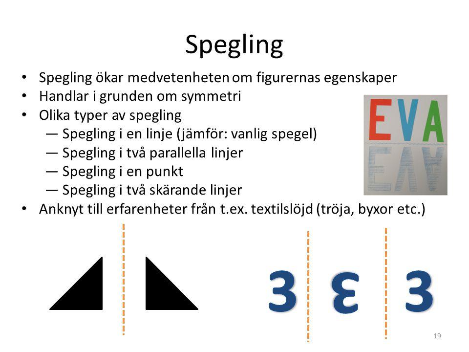 Spegling • Spegling ökar medvetenheten om figurernas egenskaper • Handlar i grunden om symmetri • Olika typer av spegling ―Spegling i en linje (jämför