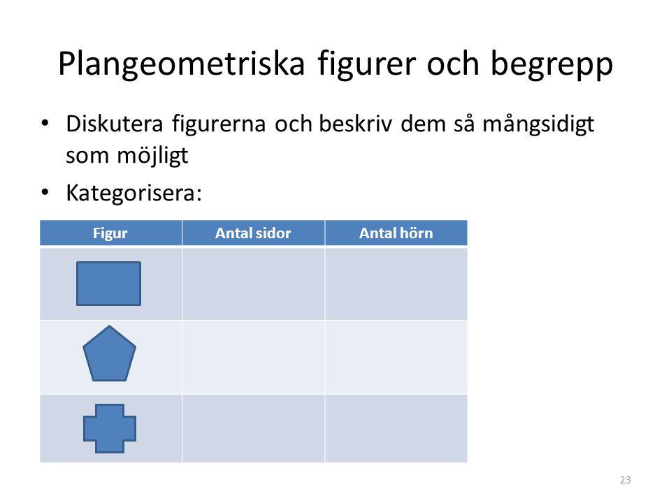 Plangeometriska figurer och begrepp • Diskutera figurerna och beskriv dem så mångsidigt som möjligt • Kategorisera: FigurAntal sidorAntal hörn 23