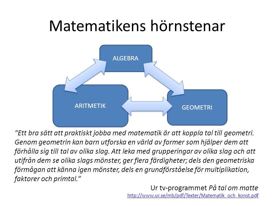 """Matematikens hörnstenar ARITMETIK GEOMETRI ALGEBRA """"Ett bra sätt att praktiskt jobba med matematik är att koppla tal till geometri. Genom geometrin ka"""