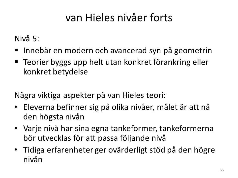 van Hieles nivåer forts Nivå 5:  Innebär en modern och avancerad syn på geometrin  Teorier byggs upp helt utan konkret förankring eller konkret bety