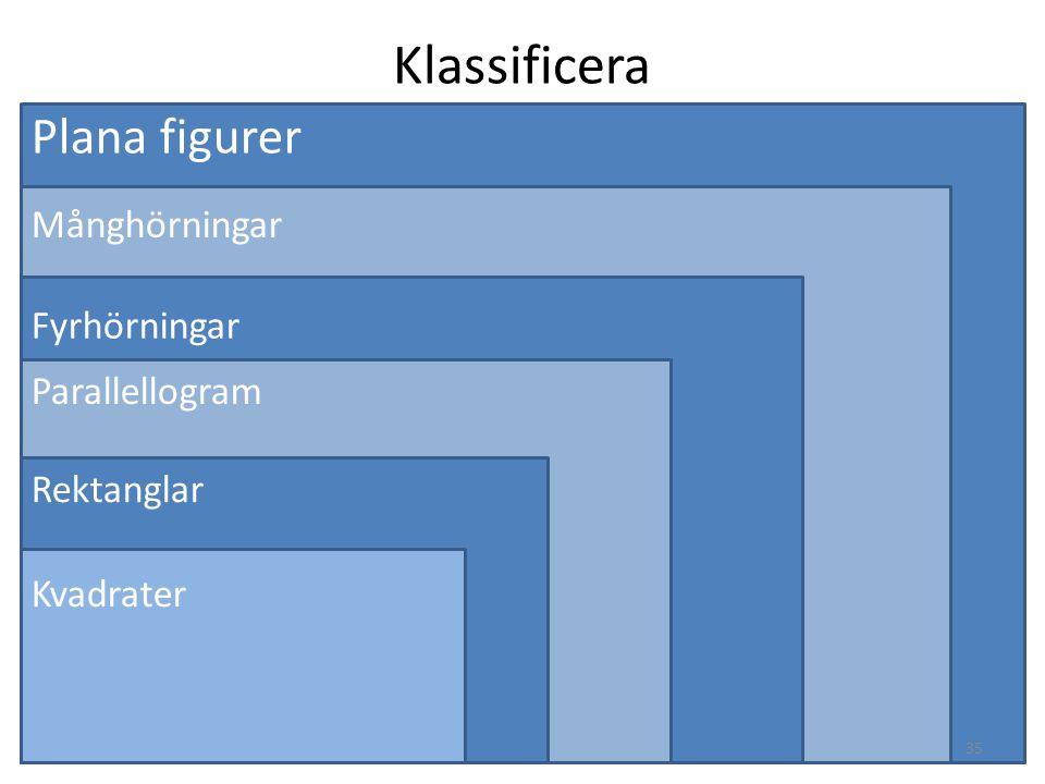 Klassificera Plana figurer Månghörningar Fyrhörningar Parallellogram Rektanglar Kvadrater 35