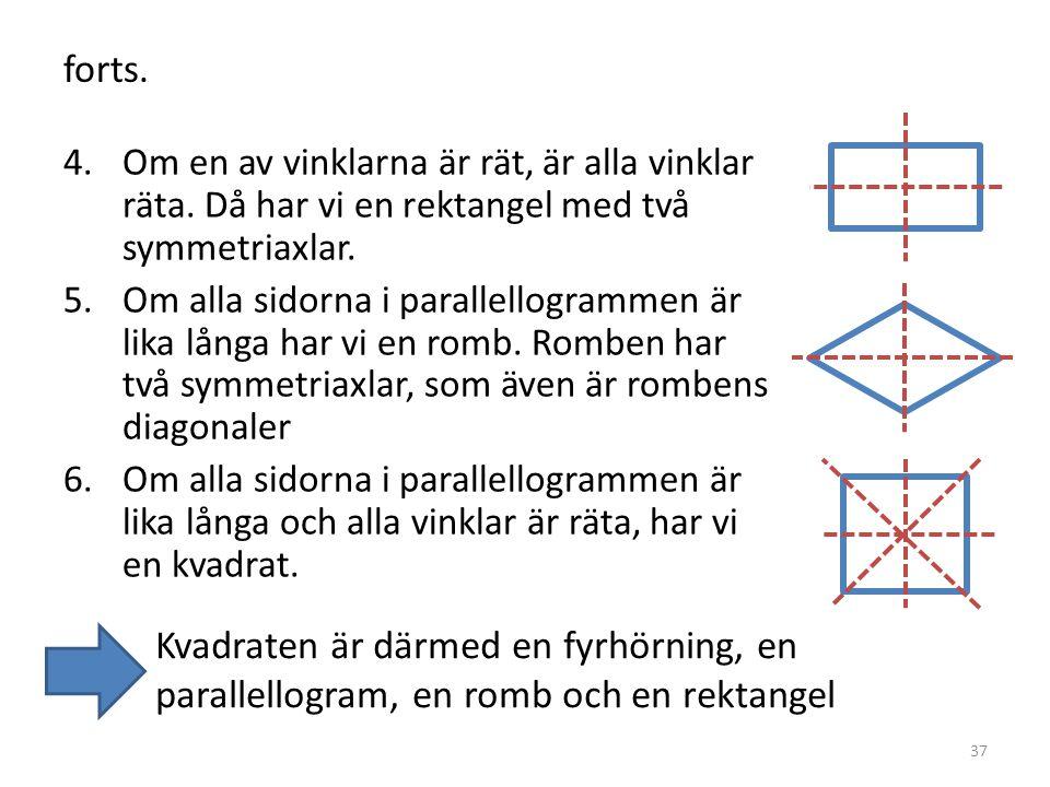 forts. 4.Om en av vinklarna är rät, är alla vinklar räta. Då har vi en rektangel med två symmetriaxlar. 5.Om alla sidorna i parallellogrammen är lika