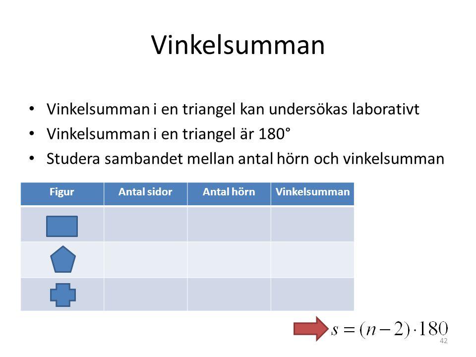 Vinkelsumman • Vinkelsumman i en triangel kan undersökas laborativt • Vinkelsumman i en triangel är 180° • Studera sambandet mellan antal hörn och vin